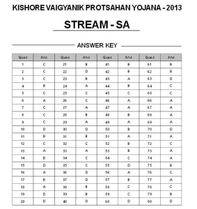 KVPY 2013 (STREAM-SA) Answer Key