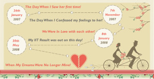 IITians Love story & success story askiitians blog !!