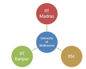 IIT Kanpur and  Madras , IISc to offer joint PhD scholarship programme with Aus Univ