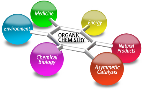 Attributes of Organic Chemistry