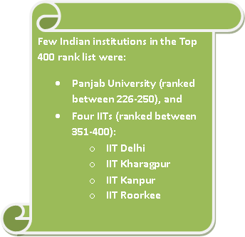 How Indian Institutions can Mount Top World University Rankings?