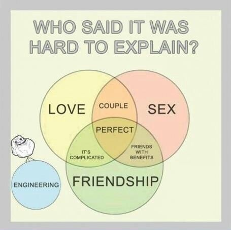 Why Engineers Are Differently Unique!
