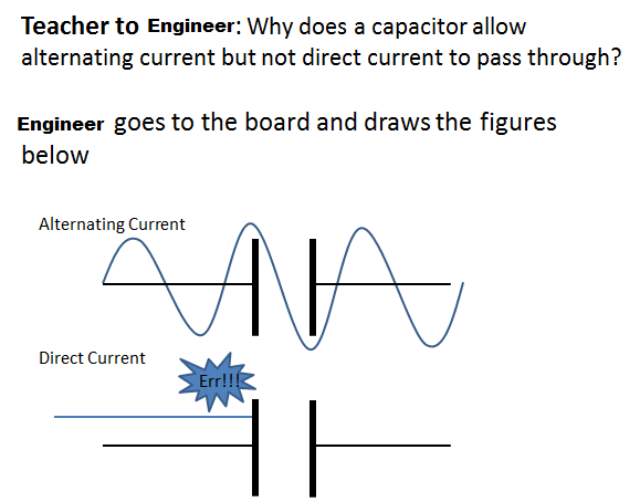 Engineers might not be correct but they always have an explaination B|