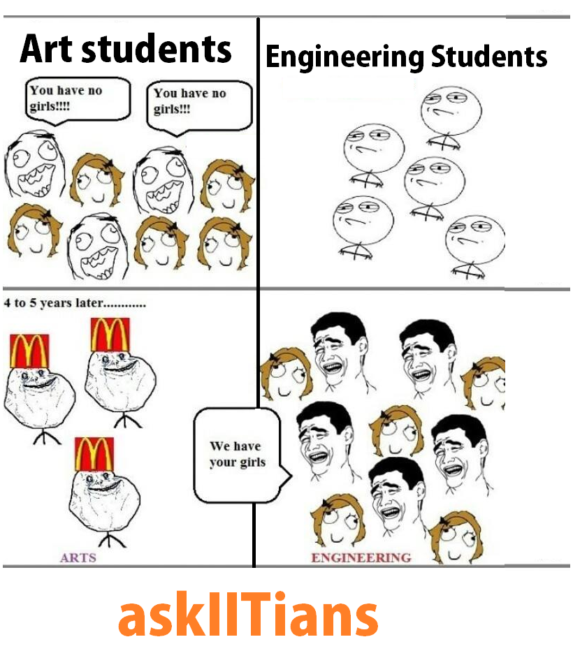 art vs engineering
