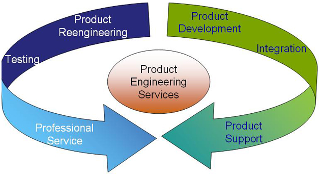 Career Choices after IIT: Engineering is Not Your Only Option!