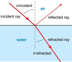 042_ray_diagram