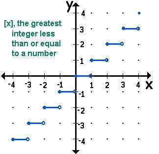 5600-1264_5696_greatest-integer-number.JPG