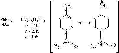 chemical properties of amines pdf