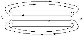 144_MAGNETIC LINES OF FORCE.JPG