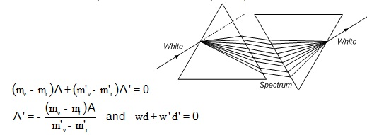 1554_deviation without dispersion.jpg