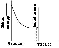 2085_Product and reactan.JPG