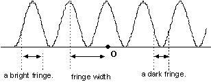 226_fringe-width.JPG