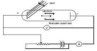 575_PHOTOELECTRIC EFFECT.JPG