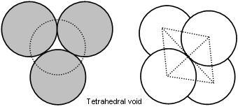 655_Tetrahedral void.JPG